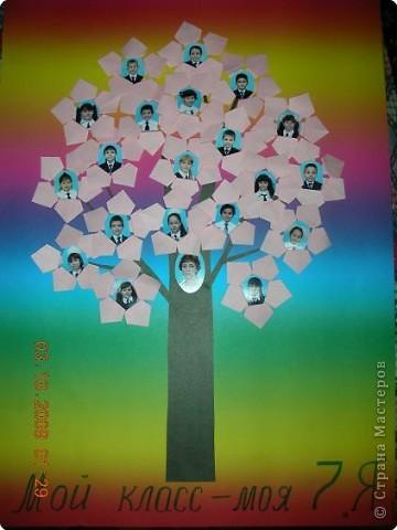 Аппликация: Классное дерево