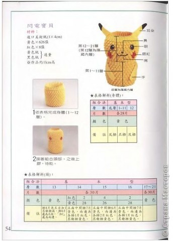 Оригами модульное: Пикачу фото 2