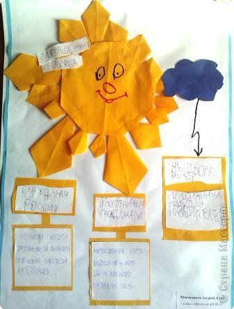 Плакаты с первоклассниками делали на конкурс, посвященный деятельности миграционной службы.  фото 1