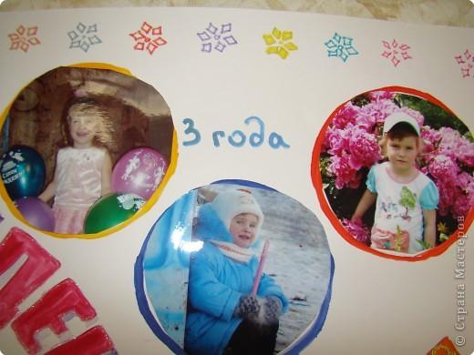 Стенгазета плакат день рождения с