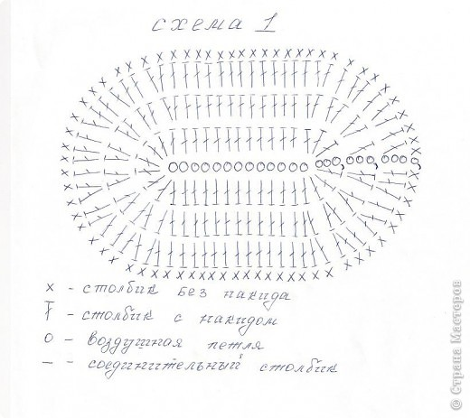 Схема ажурные пинеток крючком