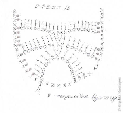 схема вязание пинеток