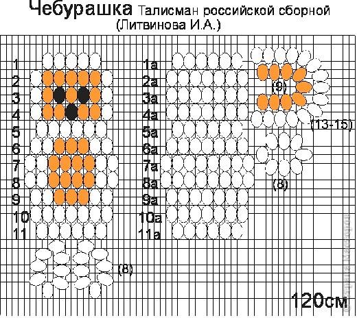 """,""stranamasterov.ru"