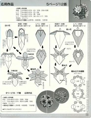 Кусудама Оригами Кусудамы +