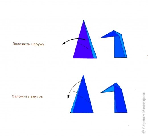 Дети выбирают  три цвета по собственному желанию.  Прямоугольные листы желательно заранее обрезать так,чтобы из них получались квадраты нужной ширины.  У нас стороны квадрата приблизительно 13,5; 15 и 16,5 см фото 7