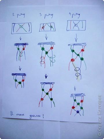 Как научиться читать схемы фенечек - Делаем фенечки своими руками.