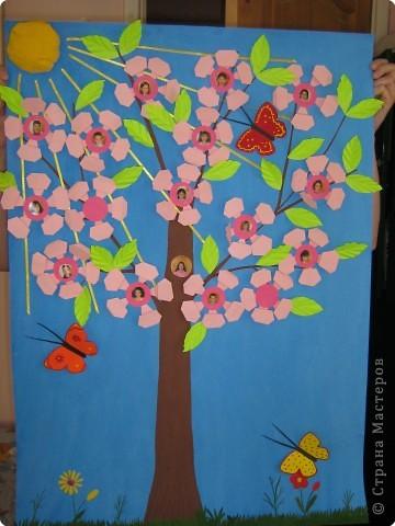 весенняя рисунок в детский сад