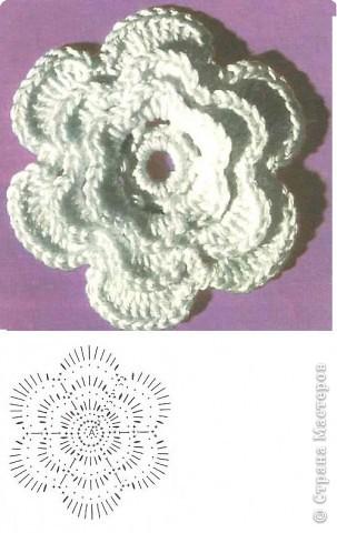 Вязание крючком Сумка из