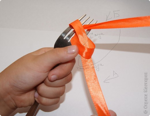 Хочу показать как завязать маленький супер аккуратный бантик с помощью обычной вилки.  Для этого берем вилку в левую руку, а отрез ленточки в правую. Конец А - не рабочий, конец Б - рабочий. фото 7