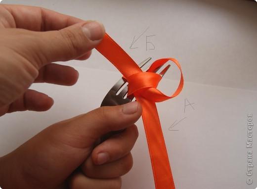 Хочу показать как завязать маленький супер аккуратный бантик с помощью обычной вилки. Для этого берем вилку в левую руку, а отрез ленточки в правую. Конец А - не рабочий, конец Б - рабочий. фото 8