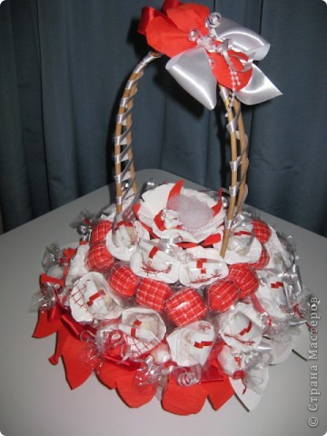 Корзинка с конфетами своими руками к свадьбе