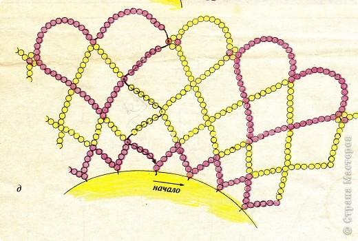 салфетка из бисера схема