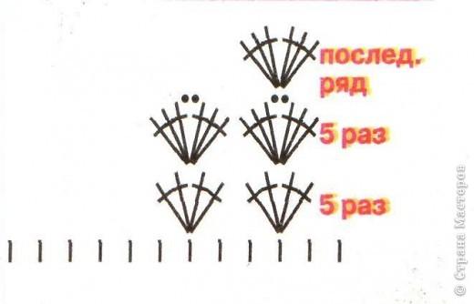 """Пряжа """"RUBIS"""" (ДЕТСКИЙ 100 % акрил, произв-во Франция); расход 7 мотков (1 моток=50 гр/ 140 м); крючок № 3. фото 7"""