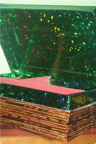 Коробка из под обуви,превращенная в шкатулку для рукоделок фото 1