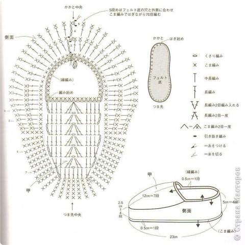 Вязание крючком следки крючком