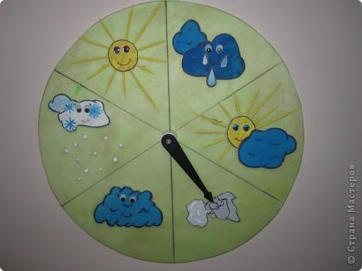Календарь осадков. фото 1