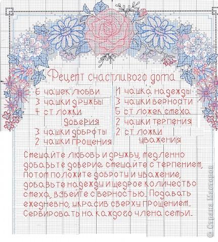 Рецепт счастливого дома +