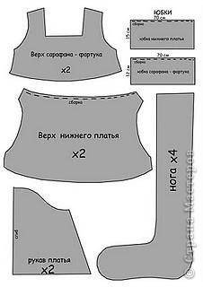 """Вот такую Мурку мы с дочкой сваяли за выходные дни.А оригинал тут: www.nkale.ru """" в каждой игрушке сердце"""". фото 14"""