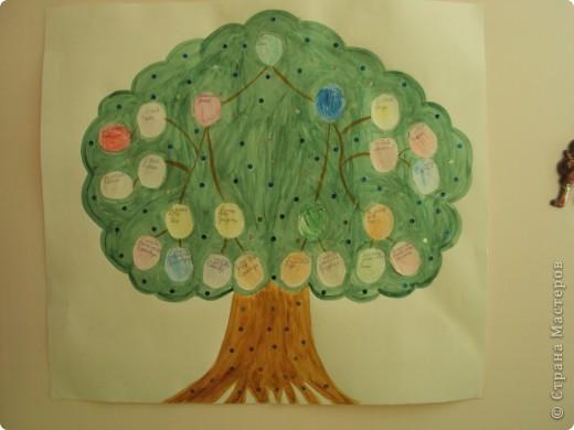 Нарисовала дерево и приклеила кружки с надписями(на французком языке),