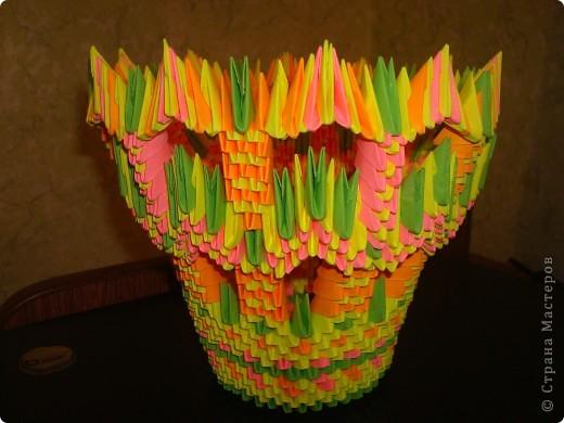 Вазочка-конфетница) фото 1