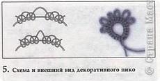 Прямой узел: Возьмите челнок с намотанной нитью в правую руку. Захватите нить между большим и указательным пальцами левой руки, оставив свободным конец (примерно 15-20 см). фото 18