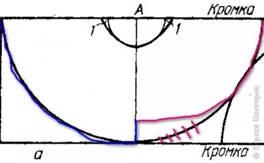 1 Будем строить юбку, дя этого нам необходимо знать  размер подуобхвата бёдер обозначим это значение как СБ,и длину юбки обозначим как ДЮ. Для этого нам необходимо измерить обхват бёдер и разделить его на 2. У меня обхват бёдер равен 78,соосветственно СБ=39,юбка у меня двух ярусная и соответственно ДЮ будет две. ДЮ1=88+3на подгибку=91(3 см на подгибку сдесь взято с учётом верха(1,5 см) и низа изделия(1,5см),ДЮ2=75+3=78 фото 4