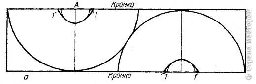 1 Будем строить юбку, дя этого нам необходимо знать  размер подуобхвата бёдер обозначим это значение как СБ,и длину юбки обозначим как ДЮ. Для этого нам необходимо измерить обхват бёдер и разделить его на 2. У меня обхват бёдер равен 78,соосветственно СБ=39,юбка у меня двух ярусная и соответственно ДЮ будет две. ДЮ1=88+3на подгибку=91(3 см на подгибку сдесь взято с учётом верха(1,5 см) и низа изделия(1,5см),ДЮ2=75+3=78 фото 5