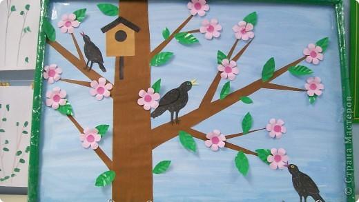 весна-скворцы прилетели