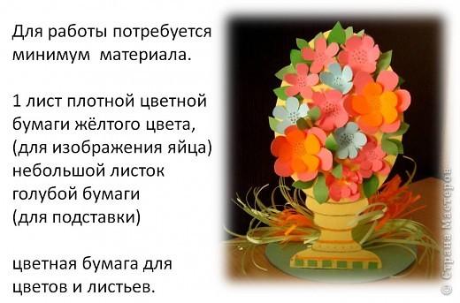 МК.  к Пасхе фото 2