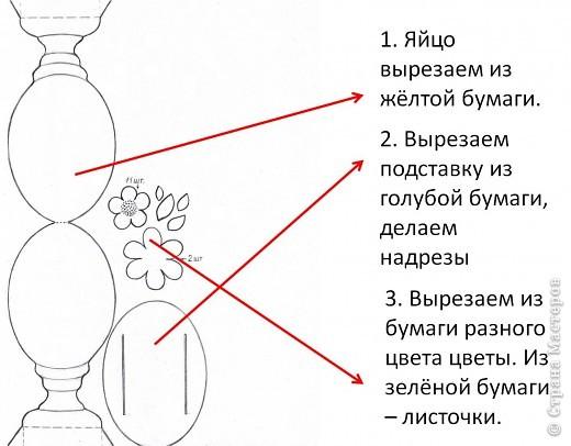 МК.  к Пасхе фото 4