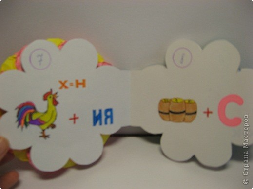 В школе нам задали сделать книжку-малышку. А я очень люблю отгадывать ребусы, загадки, поэтому  и решила сделать вот такую книжку. фото 6