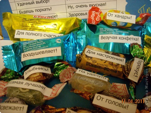 Поздравление по названию конфет