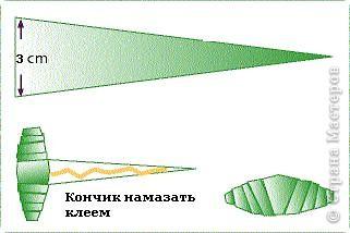 Мастер-класс Поделка изделие Квиллинг Как сделать брелок из бумаги  Бумага фото 7
