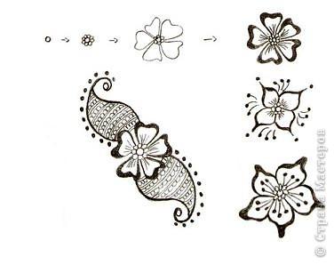 """Начало:   Введение 1    http://stranamasterov.ru/node/187189 Введение 2   http://stranamasterov.ru/node/187435 Начинаем с малого, учимся рисовать отдельные элементы. Для начинающих легче всего учиться рисовать хной на бумаге, нарисовав рисунок карандашом, а когда появиться уверенность, тогда можно попробовать на руках. И так 1-ый элемент. """"Бугорок""""  Бугорок, наиболее часто используемый элемент в рисунках расписанных хной. Ниже показаны элементы, для того чтобы более точно нарисовать на коже изображение с бугорками.    фото 9"""