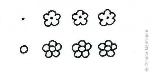 """Начало:   Введение 1    http://stranamasterov.ru/node/187189 Введение 2   http://stranamasterov.ru/node/187435 Начинаем с малого, учимся рисовать отдельные элементы. Для начинающих легче всего учиться рисовать хной на бумаге, нарисовав рисунок карандашом, а когда появиться уверенность, тогда можно попробовать на руках. И так 1-ый элемент. """"Бугорок""""  Бугорок, наиболее часто используемый элемент в рисунках расписанных хной. Ниже показаны элементы, для того чтобы более точно нарисовать на коже изображение с бугорками.    фото 3"""