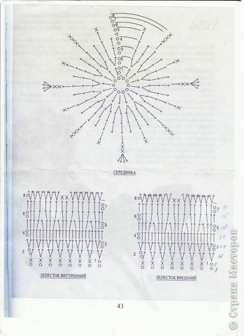 Схема вязания розы крючком фото 2