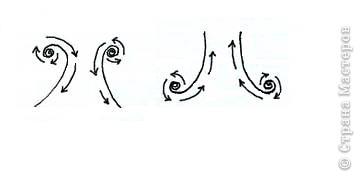 """Всем добрый день! Начало: Введение 1 http://stranamasterov.ru/node/187189 Введение 2 http://stranamasterov.ru/node/187435 Урок 1 http://stranamasterov.ru/node/187799 Урок 2 http://stranamasterov.ru/node/188393 Урок 3 http://stranamasterov.ru/node/188553 Урок 4 http://stranamasterov.ru/node/189065 Урок 5 http://stranamasterov.ru/node/189965 Урок 6 http://stranamasterov.ru/node/190444 Урок 7 http://stranamasterov.ru/node/190967 Урок 8 http://stranamasterov.ru/node/19109 Урок 9 http://stranamasterov.ru/node/191557 Урок 10 http://stranamasterov.ru/node/191805 Урок 11 http://stranamasterov.ru/node/192715 Урок 12 http://stranamasterov.ru/node/193949 Урок 13 http://stranamasterov.ru/node/198175   Элемент - """"Запятая"""". Запятая или проросток семени, является красивым дополнением к любому рисунку.  фото 2"""