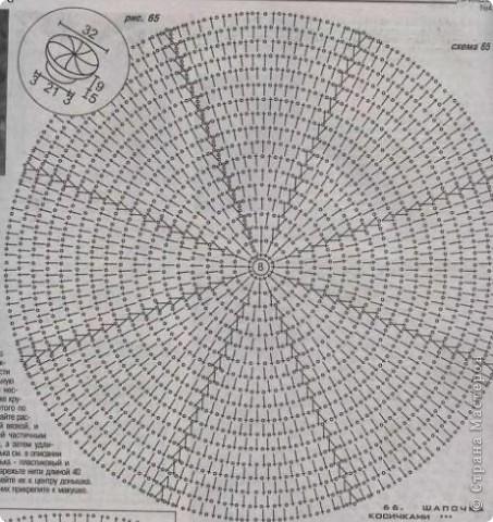 Летний берет, связан из секционной пряжи. Диаметр берета 27 см фото 8