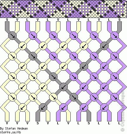 Мои фенечки (схемы взяты из сайта: http://www.mirfene4ek.ru/)  фото 3