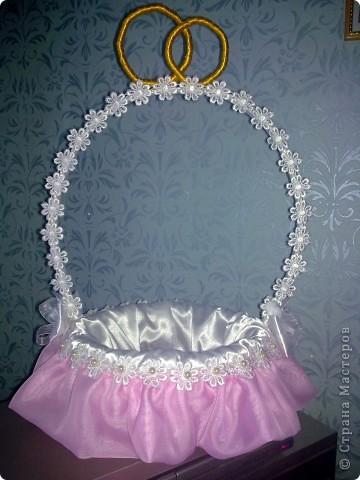 Такая вот свадебная корзиночка для денег)))) фото 1