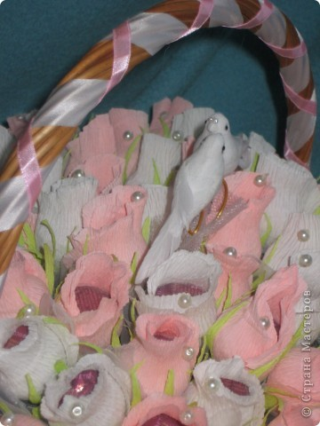 Свадебная корзина! фото 6