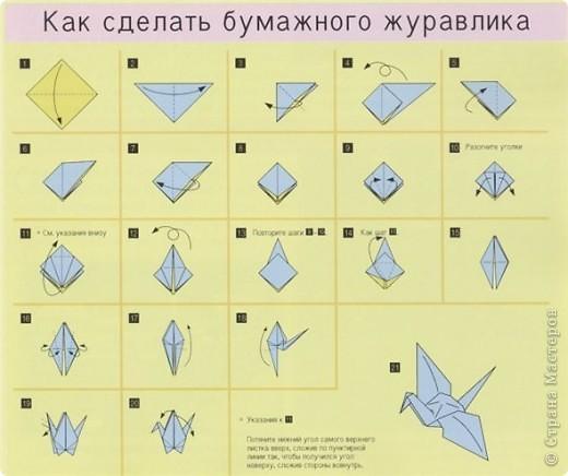 На протяжении всего нескольких поколений искусство оригами стало традицией, прочно вошедшей в культурную жизнь древней Японии. В эпоху Хейя (794-1185) оригами стало существенной частью церемоний, принятых среди высшего японского общества.  фото 8