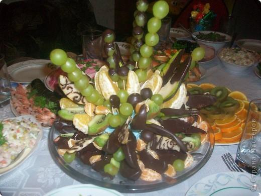 Некоторые фрукты заливала шоколадом фото 1