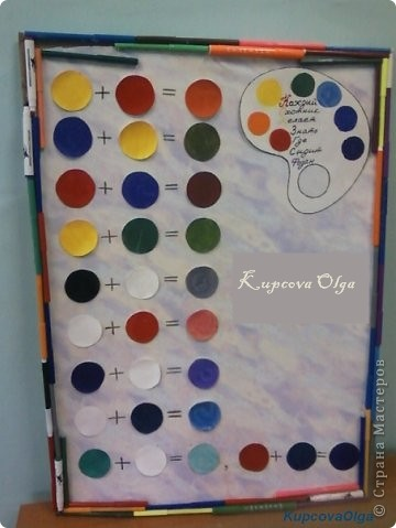 Рисунки детские Алёна М.презентовала мне в кабинет свои работы .А как показать?На что повесить?Вот и придумалось.а может и где виделось  и из подсознания всплыло,уж не знаю простите фото 3