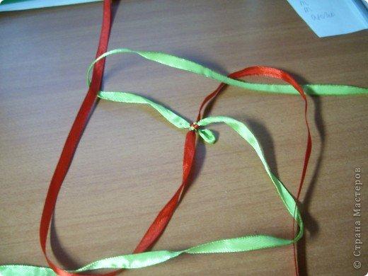 Плетение круглой фенечки из атласных лент.  Разделы.