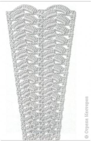 НинелькаиЕкатерина. вязанное крючком платье Цумами Канзаши.  Страна мастеров.  Автор.