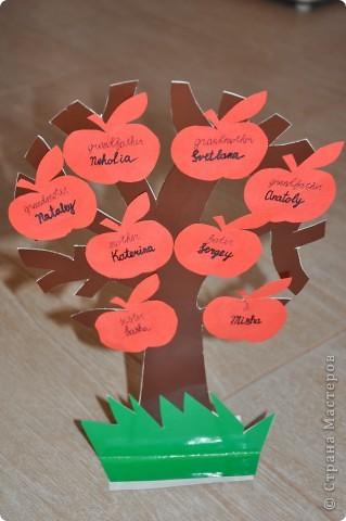 Как сделать дерево из бумаги для родословной - Фризона Брно