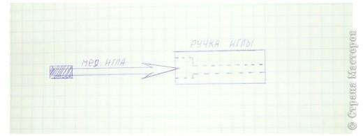 Возьмем иглу медицинскую 2-2,5-3 мм диаметром фото 7