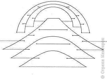Киригами - это искусство изготовления фигурок и открыток из бумаги, с помощью вырезания и склеивания деталей. Бумажная архитектура (Origamic architecture) – это форма бумажного ремесла, основанная и развитая архитектором Масахиро Чатани (Masahiro Chatani) в 1980 году. Для изготовления используют листы бумаги или тонкого картона, которые надрезают и складывают. Наглядно, эти модели сравнимы с замысловатыми 'pop-up' - открытками. В отличие от традиционных pop-up-открыток, эти бумажные модели обычно надрезают и складывают из одного листа бумаги. Чаще всего разрабатывают трехмерные воспроизведения архитектуры, геометрические узоры и различные повседневные объекты и др. фото 7