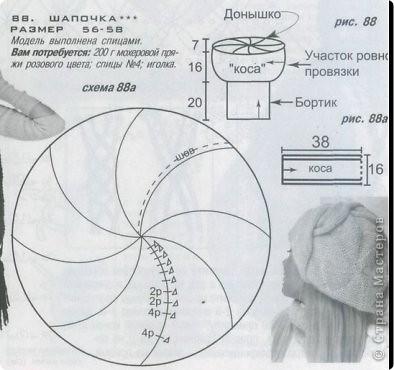 """Берет """"Розовая нежность"""" фото 5"""